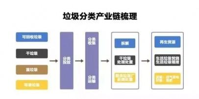 """低调称霸中国制品市场多年,最近竟然一""""桶""""上海?塑交会解读台州塑料背后的千亿商机!"""
